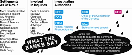 Bank_settlements